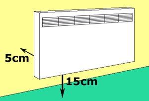 Dimensions pose radiateur